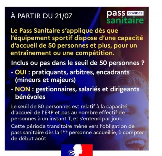 PASSE SANITAIRE – DERNIERES INFORMATIONS Août 2021
